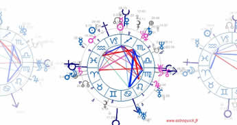 Astrology The Comparison Of Birth Charts Or Synastry
